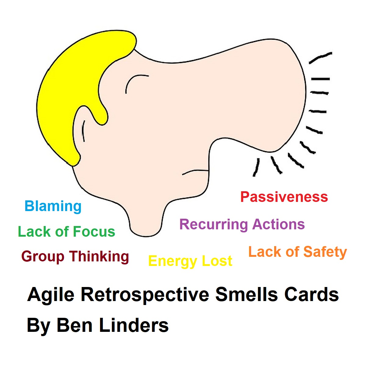 Agile Retrospective Smells Cards Released