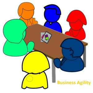 Business Agility Pack for Agile Self-assessment Game