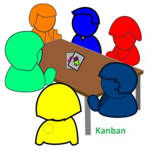 Reviewers for Kanban Self-assessment Game