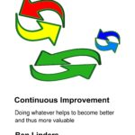 Chapter on Sustainable Pace added to Continuous Improvement eBook