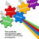 Discount for Agile Tour Lille on Tirer profit des rétrospectives agiles