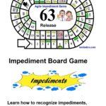 Impediment Board Game