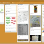 Trello Board with Retrospective Techniques