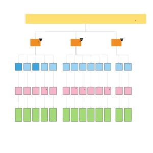 Guest blog: Changing the organizational structure for agile