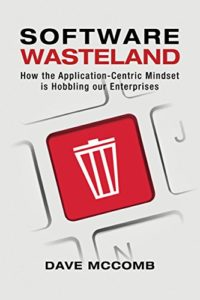 Book Cover: Book: Software Wasteland