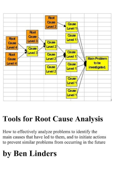 Tools for Root Cause Analysis (eBook)